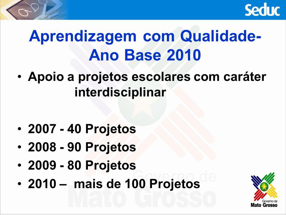 Aprendizagem com Qualidade- Ano Base 2010 Apoio a projetos escolares com caráter interdisciplinar 2007 - 40 Projetos 2008 - 90 Projetos 2009 - 80 Proj