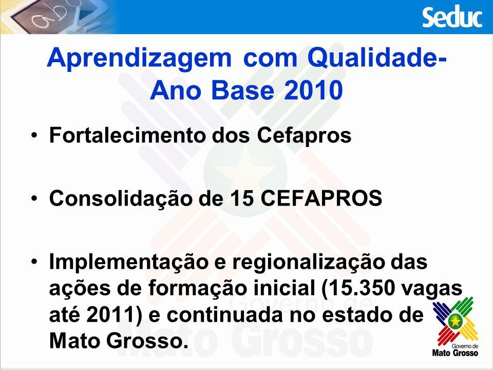 Aprendizagem com Qualidade- Ano Base 2010 Fortalecimento dos Cefapros Consolidação de 15 CEFAPROS Implementação e regionalização das ações de formação