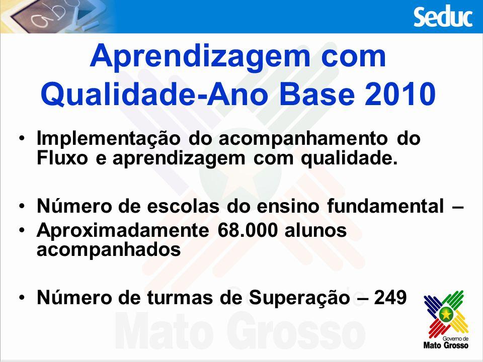 Aprendizagem com Qualidade-Ano Base 2010 Implementação do acompanhamento do Fluxo e aprendizagem com qualidade. Número de escolas do ensino fundamenta