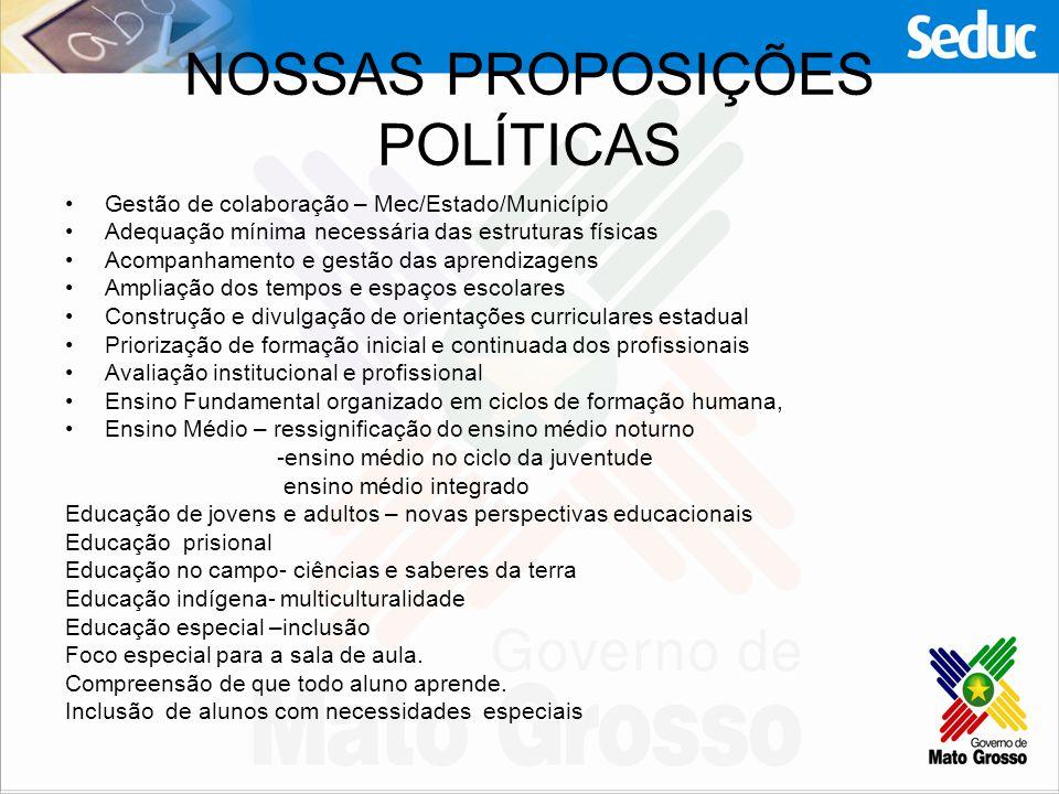 NOSSAS PROPOSIÇÕES POLÍTICAS Gestão de colaboração – Mec/Estado/Município Adequação mínima necessária das estruturas físicas Acompanhamento e gestão d