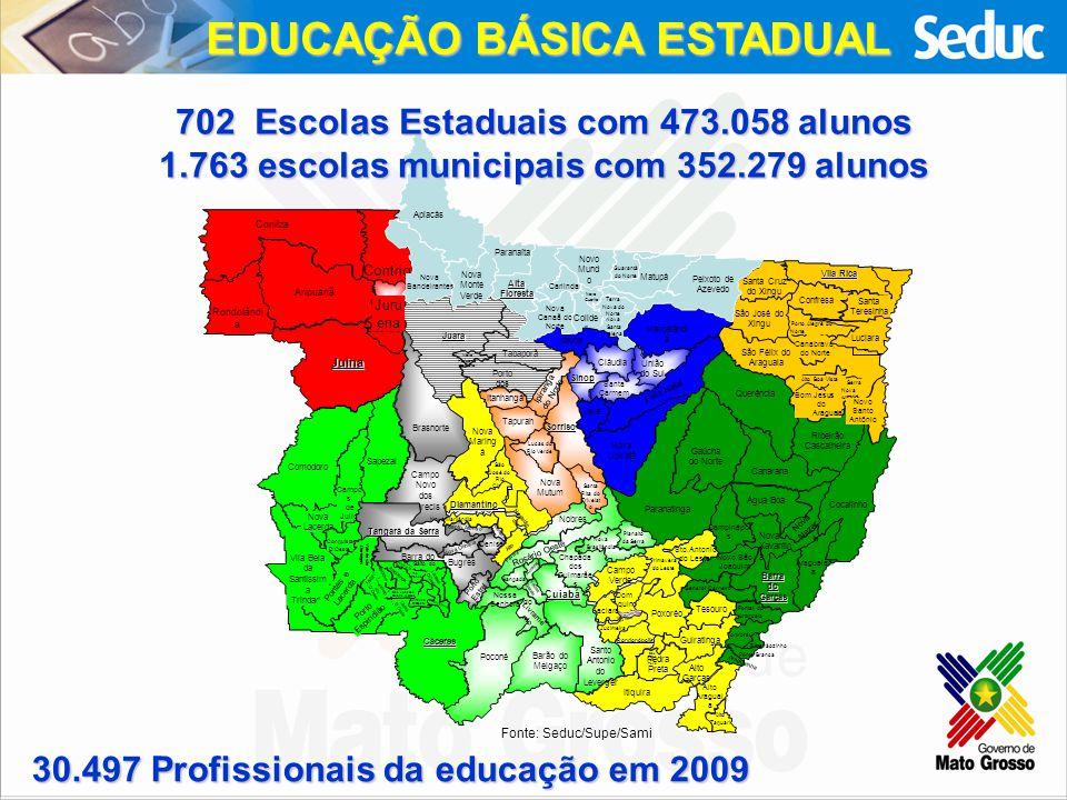 30.497 Profissionais da educação em 2009 Fonte: Seduc/Supe/Sami EDUCAÇÃO BÁSICA ESTADUAL 702 Escolas Estaduais com 473.058 alunos 1.763 escolas munici