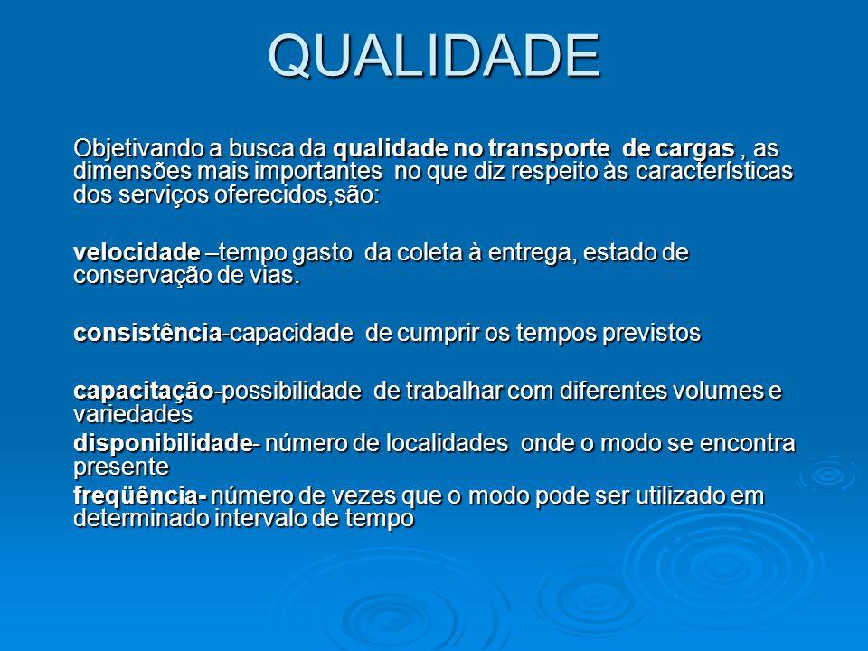 QUALIDADE – Profsª Maísa de Sá Bezerra Referências bibliográficas:  Edson Pacheco Paladini  Autor dos livros:  -Gestão da qualidade e  -Gestão estratégica da qualidade  ed.Atlas -2006/2008