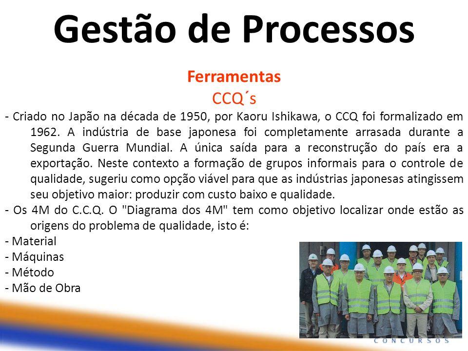 Ferramentas CCQ´s - Criado no Japão na década de 1950, por Kaoru Ishikawa, o CCQ foi formalizado em 1962. A indústria de base japonesa foi completamen