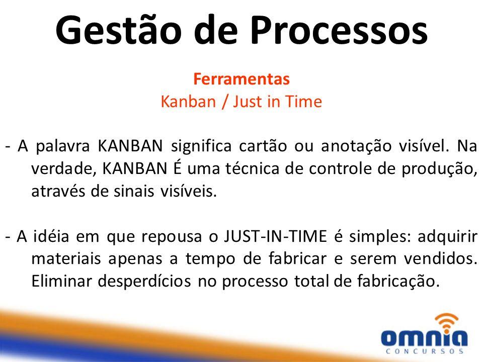 Ferramentas Kanban / Just in Time - A palavra KANBAN significa cartão ou anotação visível. Na verdade, KANBAN É uma técnica de controle de produção, a