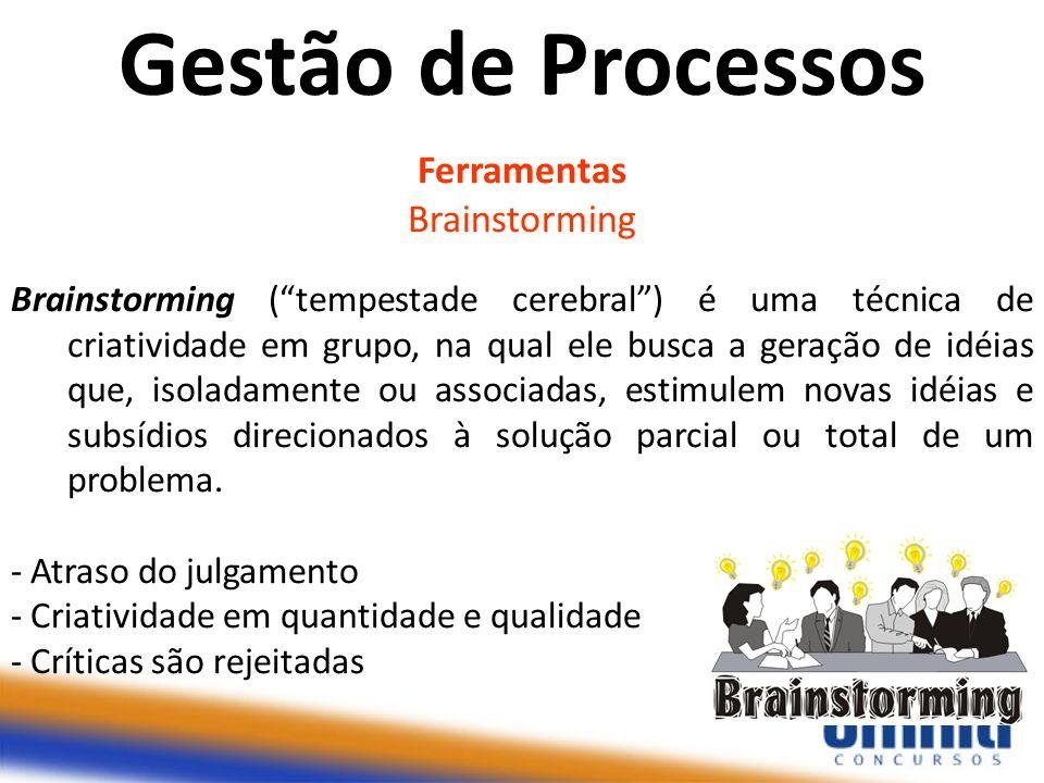 """Ferramentas Brainstorming Brainstorming (""""tempestade cerebral"""") é uma técnica de criatividade em grupo, na qual ele busca a geração de idéias que, iso"""