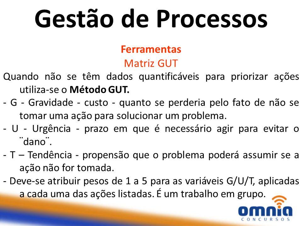 Ferramentas Matriz GUT Quando não se têm dados quantificáveis para priorizar ações utiliza-se o Método GUT. - G - Gravidade - custo - quanto se perder