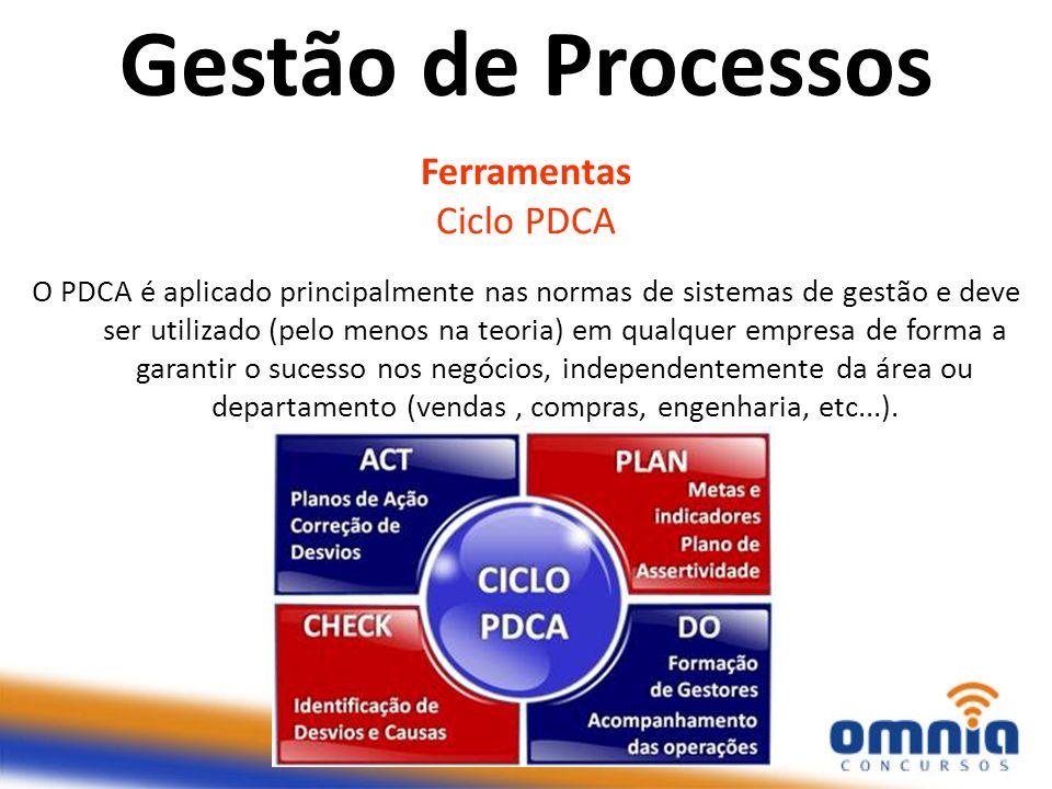 Ferramentas Ciclo PDCA O PDCA é aplicado principalmente nas normas de sistemas de gestão e deve ser utilizado (pelo menos na teoria) em qualquer empre