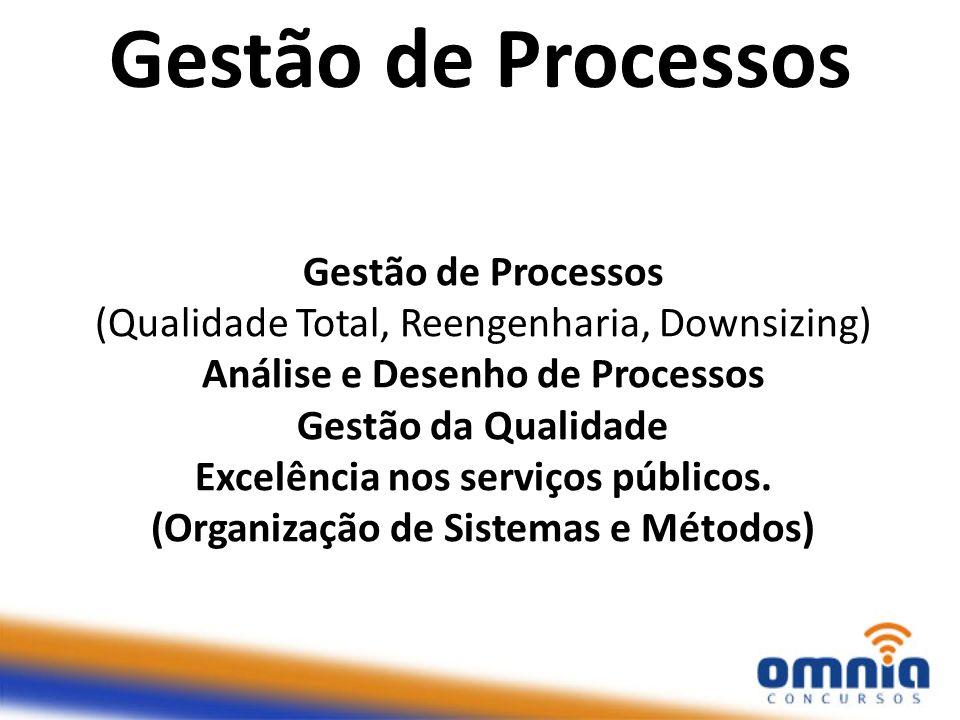 Gestão de Processos (Qualidade Total, Reengenharia, Downsizing) Análise e Desenho de Processos Gestão da Qualidade Excelência nos serviços públicos. (