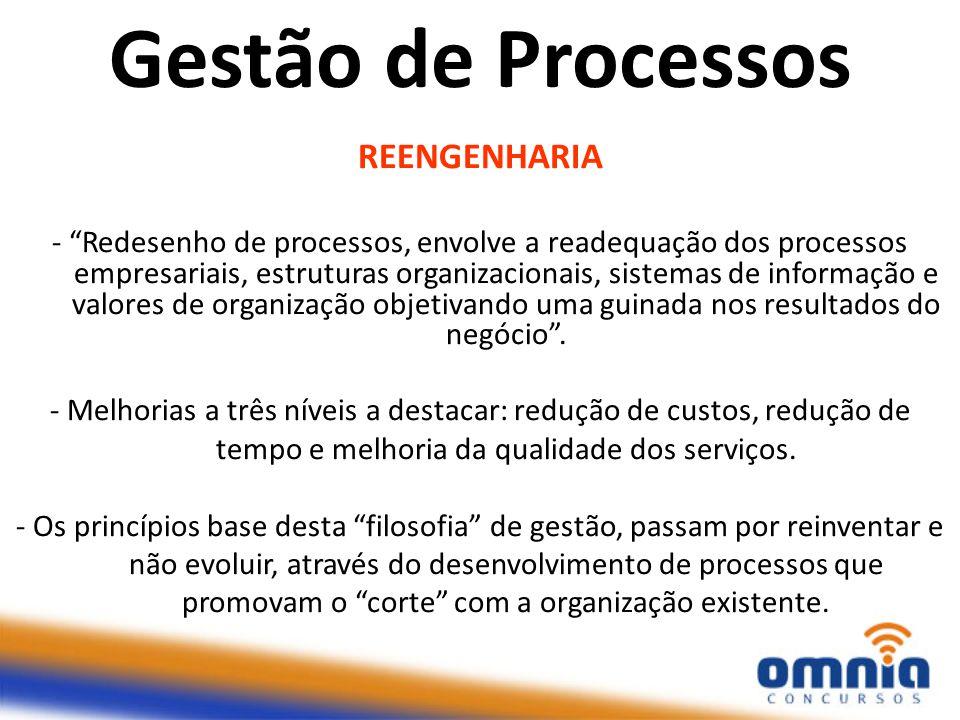 """REENGENHARIA - """"Redesenho de processos, envolve a readequação dos processos empresariais, estruturas organizacionais, sistemas de informação e valores"""