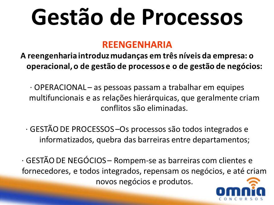 REENGENHARIA A reengenharia introduz mudanças em três níveis da empresa: o operacional, o de gestão de processos e o de gestão de negócios: · OPERACIO