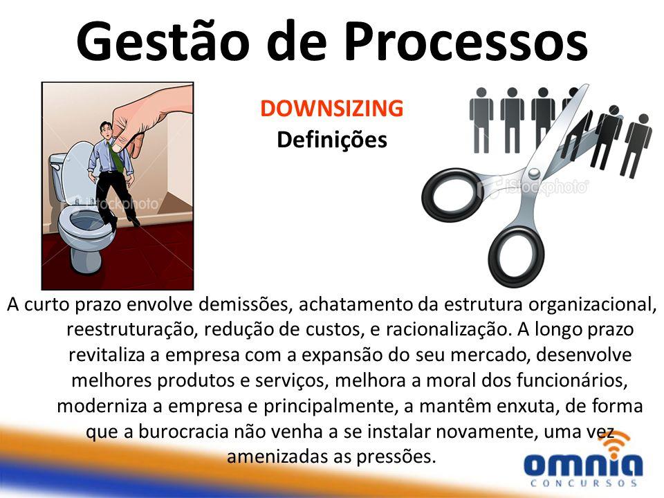 DOWNSIZING Definições A curto prazo envolve demissões, achatamento da estrutura organizacional, reestruturação, redução de custos, e racionalização. A