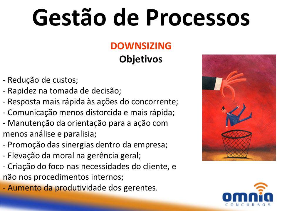 DOWNSIZING Objetivos - Redução de custos; - Rapidez na tomada de decisão; - Resposta mais rápida às ações do concorrente; - Comunicação menos distorci
