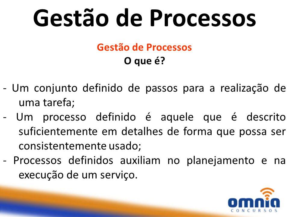 Gestão de Processos O que é? - Um conjunto definido de passos para a realização de uma tarefa; - Um processo definido é aquele que é descrito suficien