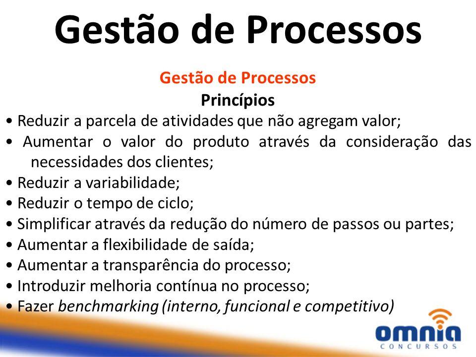 Gestão de Processos Princípios Reduzir a parcela de atividades que não agregam valor; Aumentar o valor do produto através da consideração das necessid