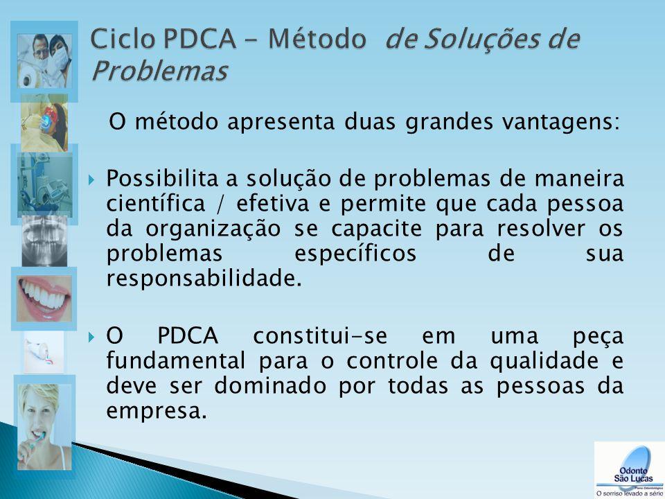 O método apresenta duas grandes vantagens:  Possibilita a solução de problemas de maneira científica / efetiva e permite que cada pessoa da organizaç