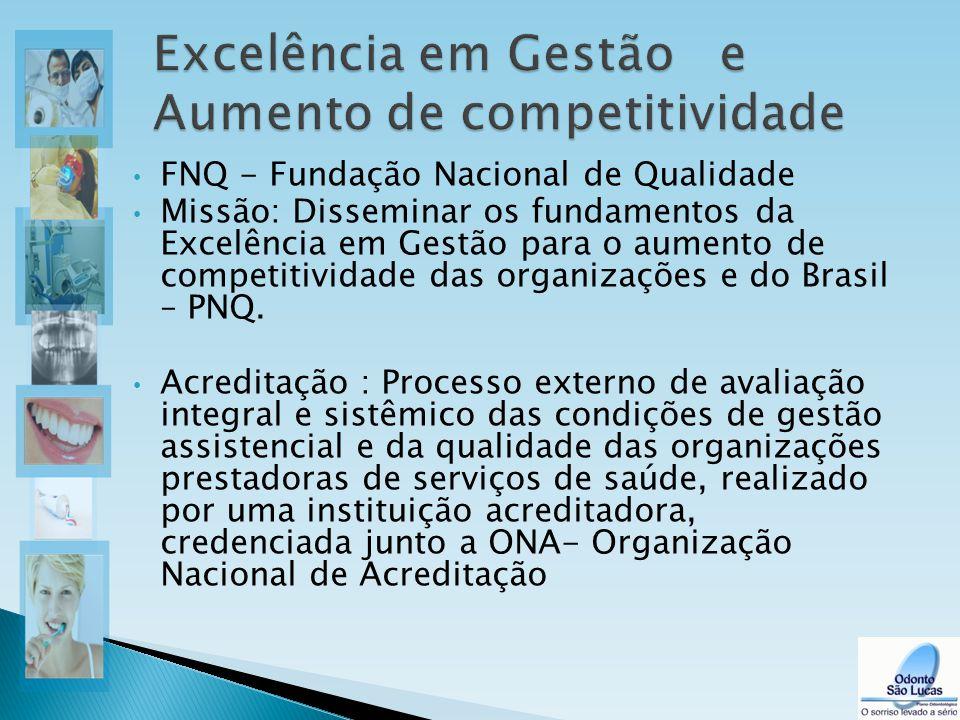 FNQ - Fundação Nacional de Qualidade Missão: Disseminar os fundamentos da Excelência em Gestão para o aumento de competitividade das organizações e do