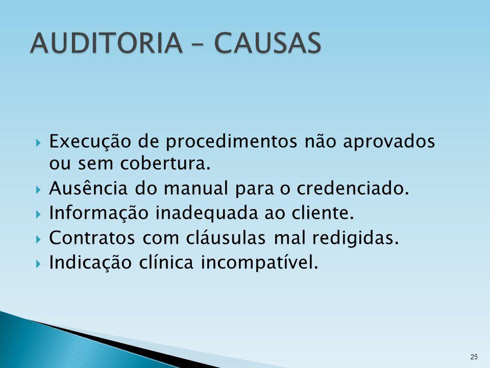  Execução de procedimentos não aprovados ou sem cobertura.  Ausência do manual para o credenciado.  Informação inadequada ao cliente.  Contratos c