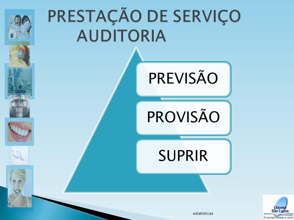 COMPETIVIDA DE PRESTAÇÃO DE SERVIÇO CRIATIVA E INOVADORA VENDAS E RECEITAS 4 MUITAS EMPRESA = SERVIÇOS - PREÇOS SEMELHANTES - DIFERENCIAL