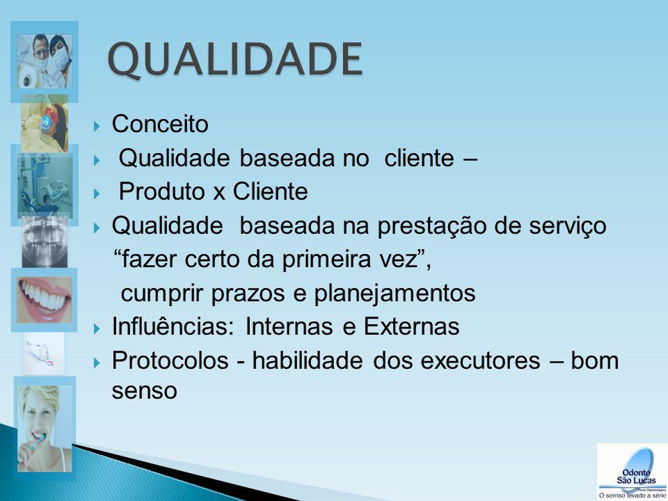 """ Conceito  Qualidade baseada no cliente –  Produto x Cliente  Qualidade baseada na prestação de serviço """"fazer certo da primeira vez"""", cumprir pra"""