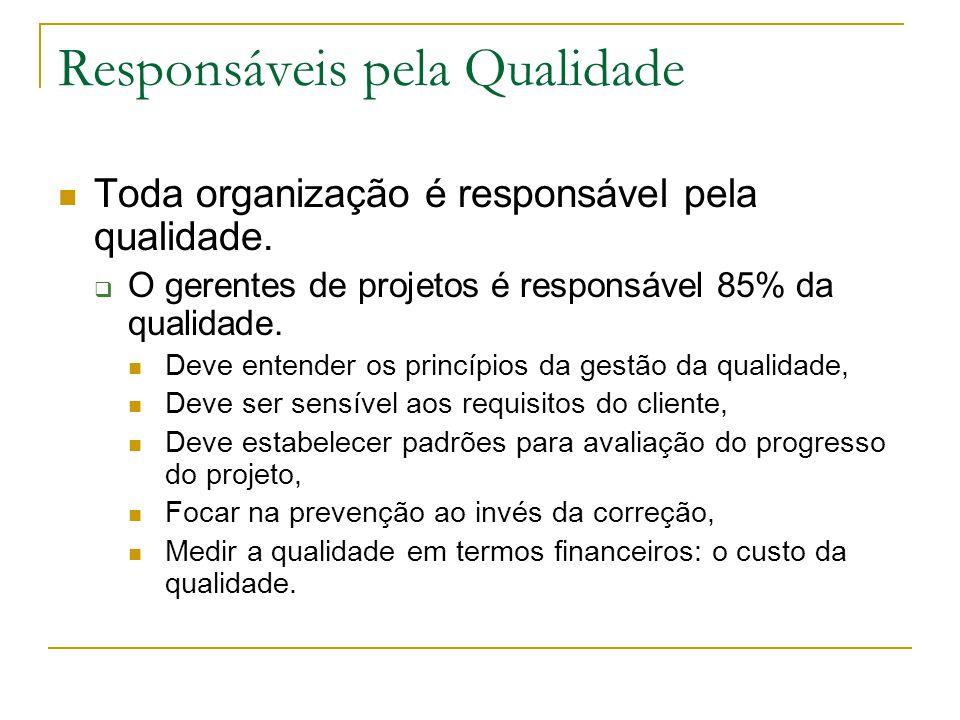 Responsáveis pela Qualidade Toda organização é responsável pela qualidade.  O gerentes de projetos é responsável 85% da qualidade. Deve entender os p
