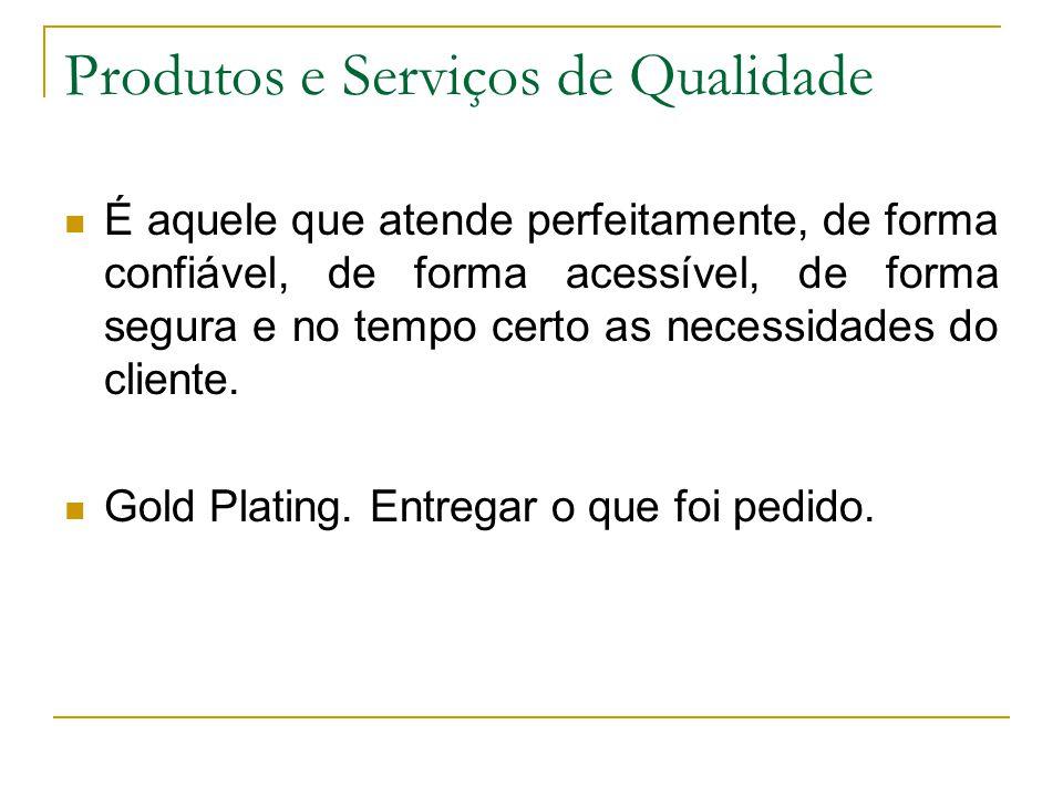 Produtos e Serviços de Qualidade É aquele que atende perfeitamente, de forma confiável, de forma acessível, de forma segura e no tempo certo as necess