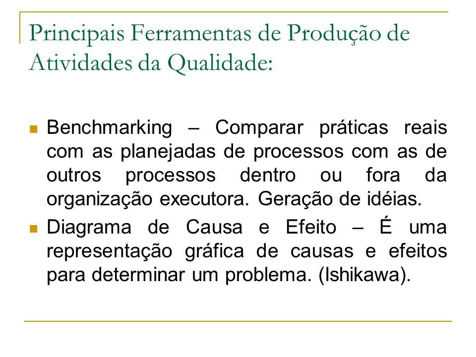 Principais Ferramentas de Produção de Atividades da Qualidade: Benchmarking – Comparar práticas reais com as planejadas de processos com as de outros