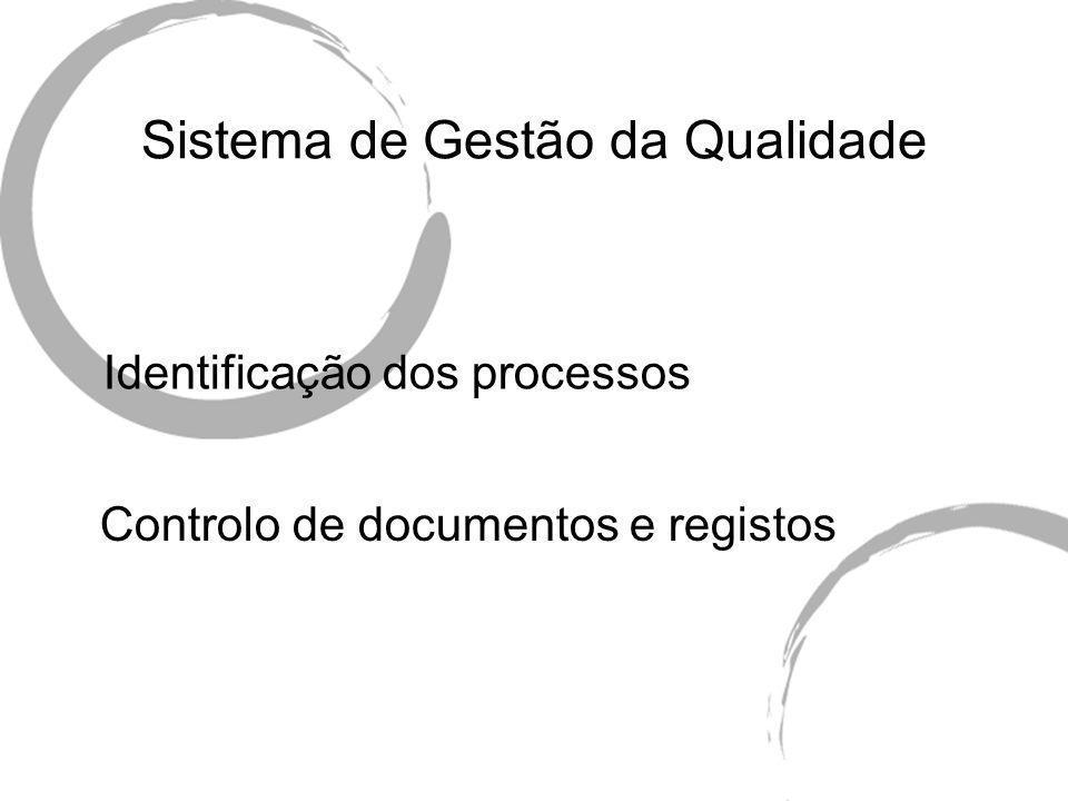 Sistema de Gestão da Qualidade Identificação dos processos Controlo de documentos e registos