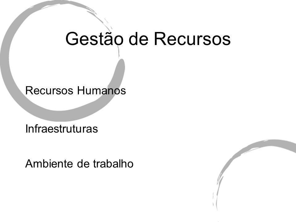Gestão de Recursos Recursos Humanos Infraestruturas Ambiente de trabalho