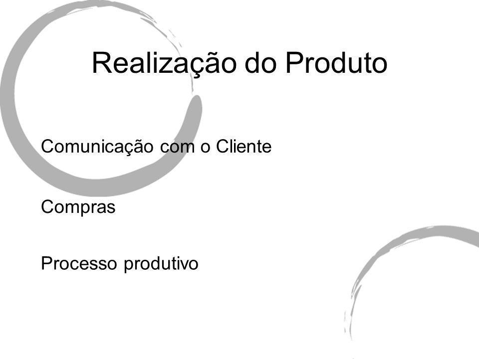 Realização do Produto Comunicação com o Cliente Compras Processo produtivo
