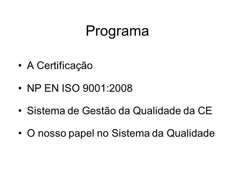 Programa A Certificação NP EN ISO 9001:2008 Sistema de Gestão da Qualidade da CE O nosso papel no Sistema da Qualidade