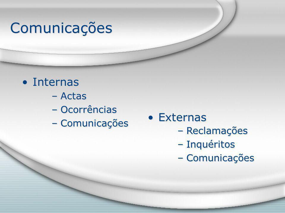 Comunicações Internas Externas –Actas –Ocorrências –Comunicações –Actas –Ocorrências –Comunicações –Reclamações –Inquéritos –Comunicações –Reclamações –Inquéritos –Comunicações