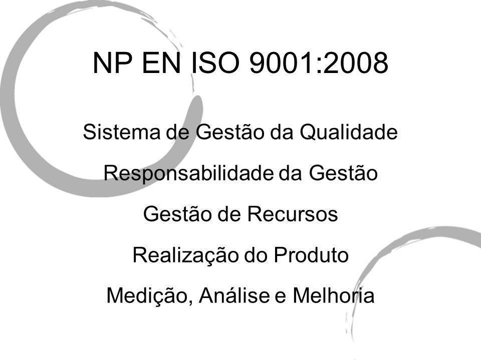NP EN ISO 9001:2008 Sistema de Gestão da Qualidade Responsabilidade da Gestão Gestão de Recursos Realização do Produto Medição, Análise e Melhoria