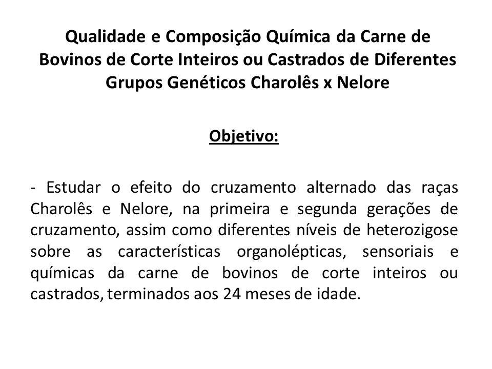 Qualidade e Composição Química da Carne de Bovinos de Corte Inteiros ou Castrados de Diferentes Grupos Genéticos Charolês x Nelore Objetivo: - Estudar