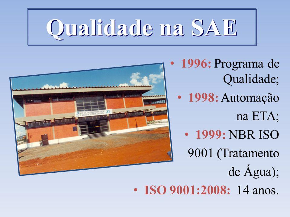 1996: Programa de Qualidade; 1998: Automação na ETA; 1999: NBR ISO 9001 (Tratamento de Água); ISO 9001:2008: 14 anos. Qualidade na SAE