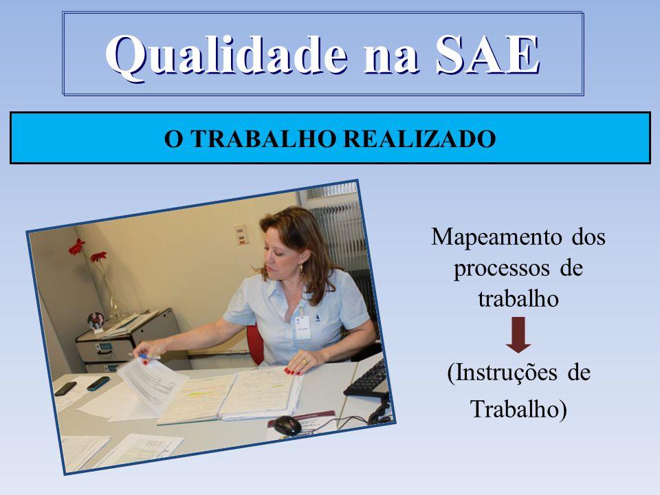 O TRABALHO REALIZADO Mapeamento dos processos de trabalho (Instruções de Trabalho) Qualidade na SAE