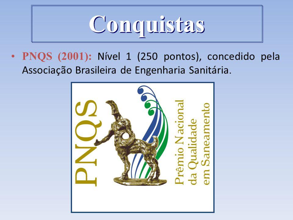 PNQS (2001): Nível 1 (250 pontos), concedido pela Associação Brasileira de Engenharia Sanitária. Conquistas