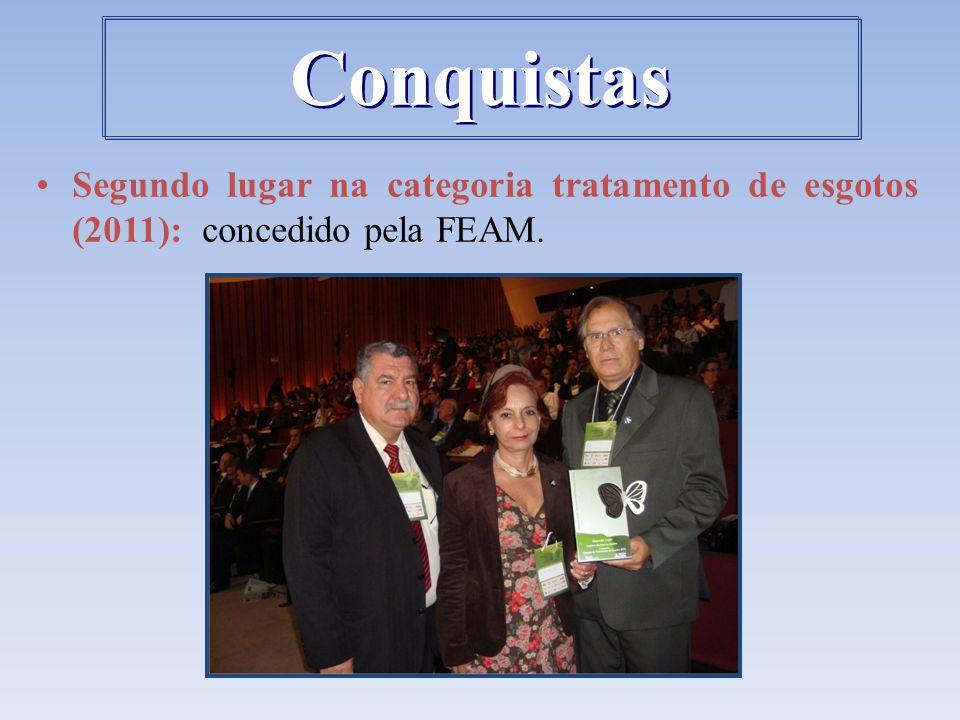 Segundo lugar na categoria tratamento de esgotos (2011): concedido pela FEAM. Conquistas