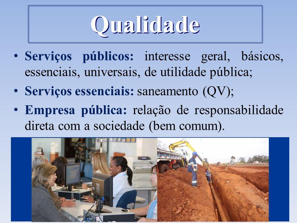 Serviços públicos: interesse geral, básicos, essenciais, universais, de utilidade pública; Serviços essenciais: saneamento (QV); Empresa pública: rela