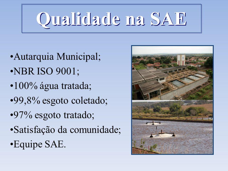 Autarquia Municipal; NBR ISO 9001; 100% água tratada; 99,8% esgoto coletado; 97% esgoto tratado; Satisfação da comunidade; Equipe SAE. Qualidade na SA