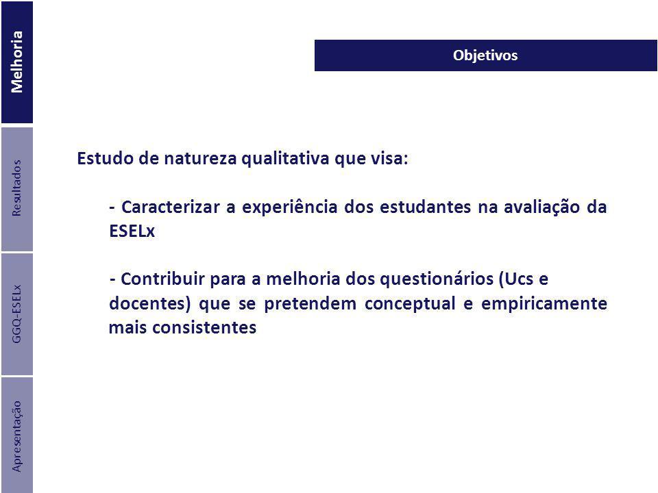 Estudo de natureza qualitativa que visa: - Caracterizar a experiência dos estudantes na avaliação da ESELx - Contribuir para a melhoria dos questionár