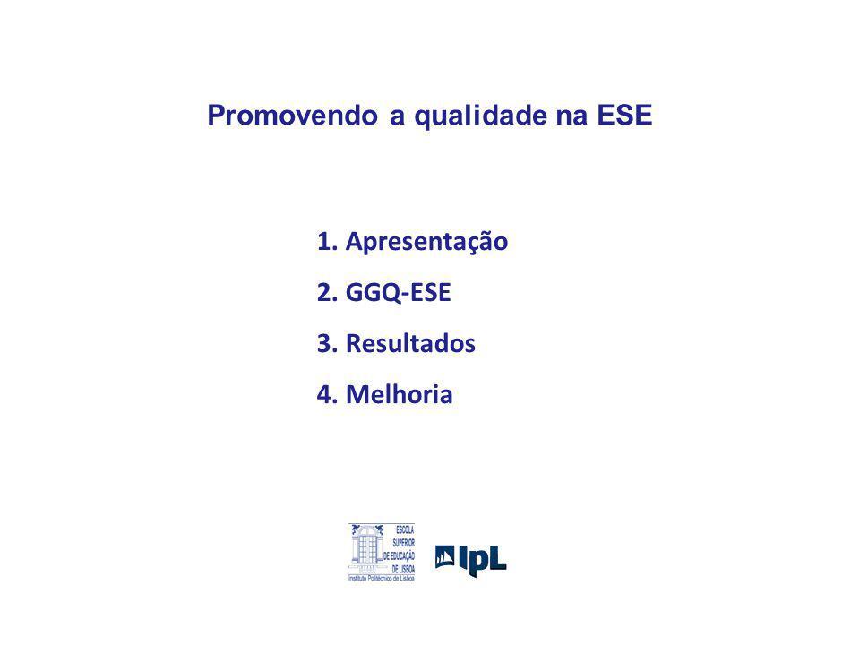 Promovendo a qualidade na ESE 1. Apresentação 2. GGQ-ESE 3. Resultados 4. Melhoria