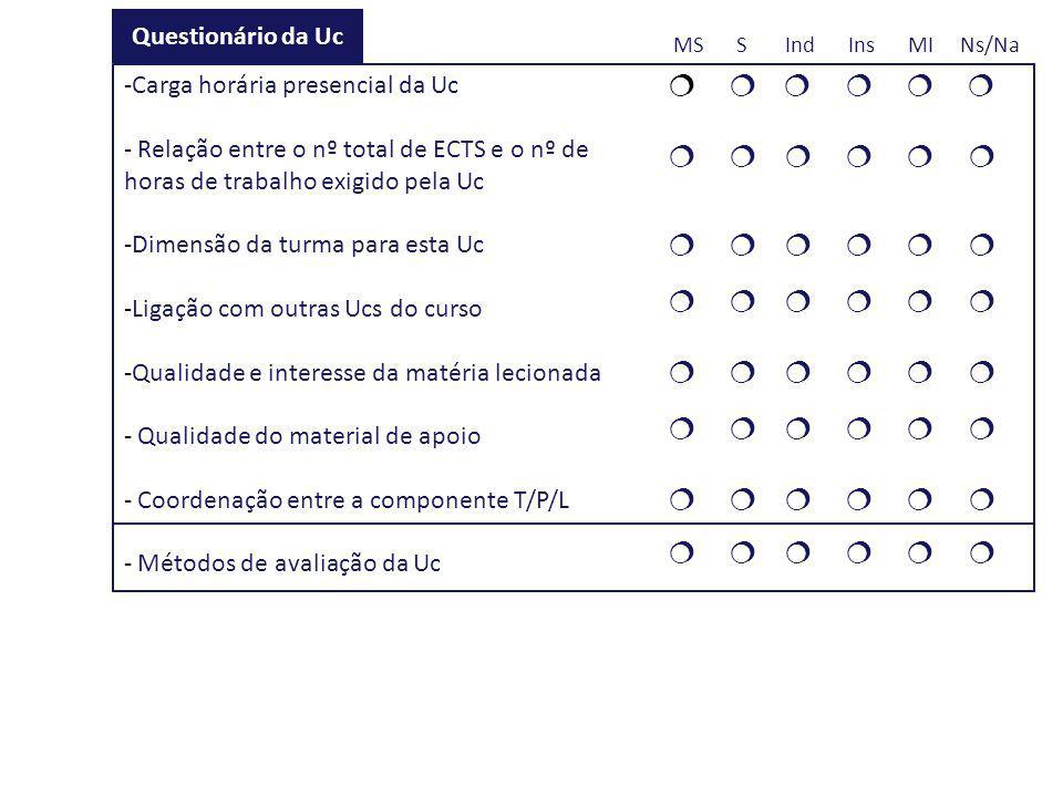 -Carga horária presencial da Uc - Relação entre o nº total de ECTS e o nº de horas de trabalho exigido pela Uc -Dimensão da turma para esta Uc -Ligaçã