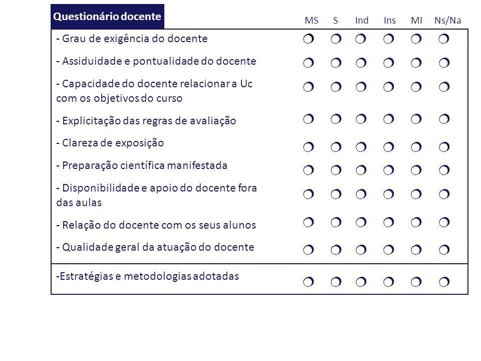 - Grau de exigência do docente - Assiduidade e pontualidade do docente - Capacidade do docente relacionar a Uc com os objetivos do curso - Explicitaçã
