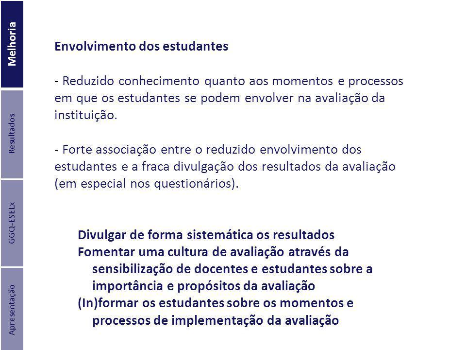Envolvimento dos estudantes - Reduzido conhecimento quanto aos momentos e processos em que os estudantes se podem envolver na avaliação da instituição