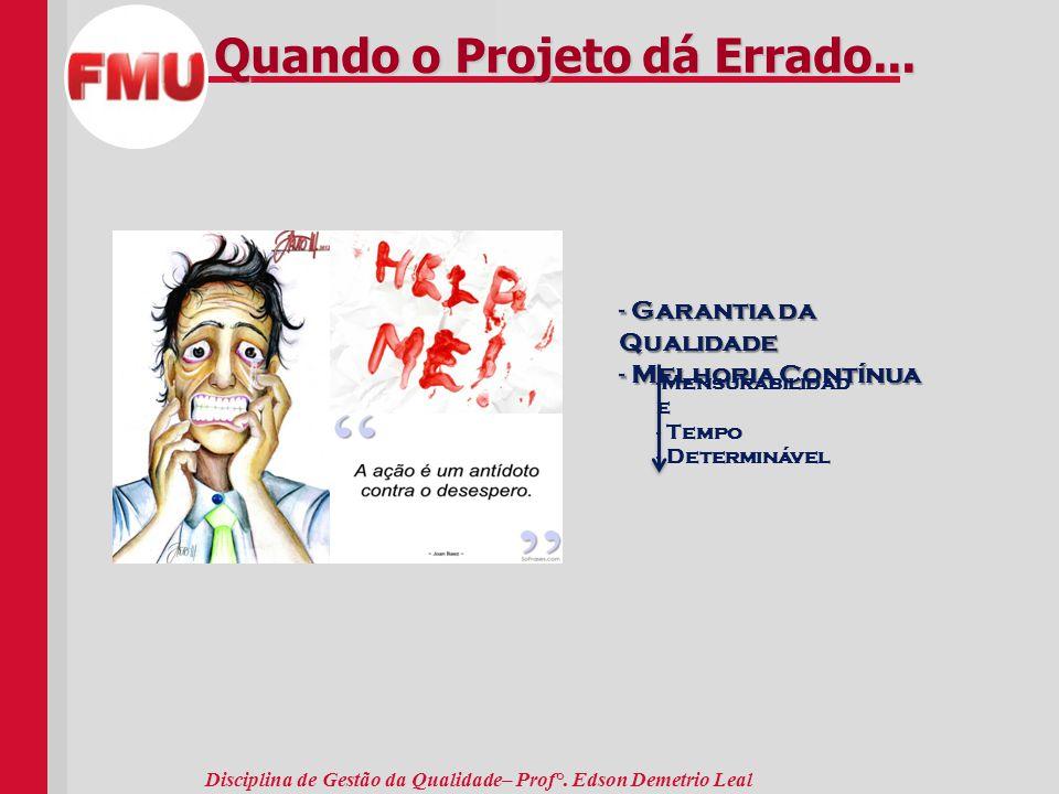 Disciplina de Gestão da Qualidade– Prof°.Edson Demetrio Leal Quando o Projeto dá Errado...