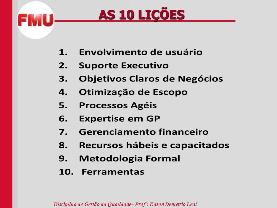 Disciplina de Gestão da Qualidade– Prof°. Edson Demetrio Leal AS 10 LIÇÕES AS 10 LIÇÕES