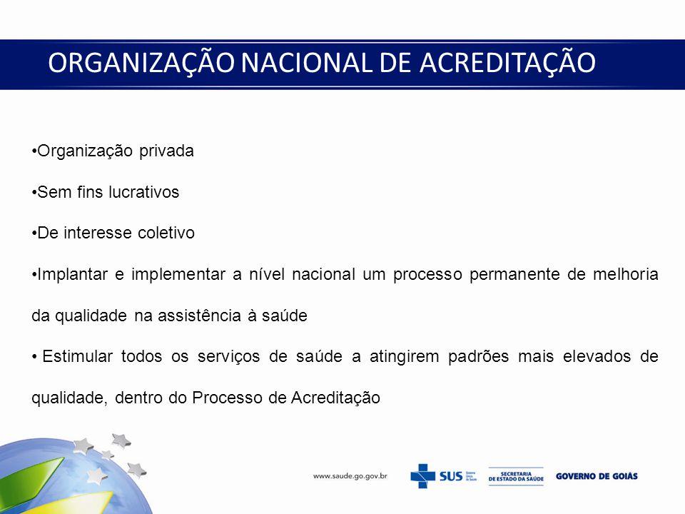 ORGANIZAÇÃO NACIONAL DE ACREDITAÇÃO Organização privada Sem fins lucrativos De interesse coletivo Implantar e implementar a nível nacional um processo