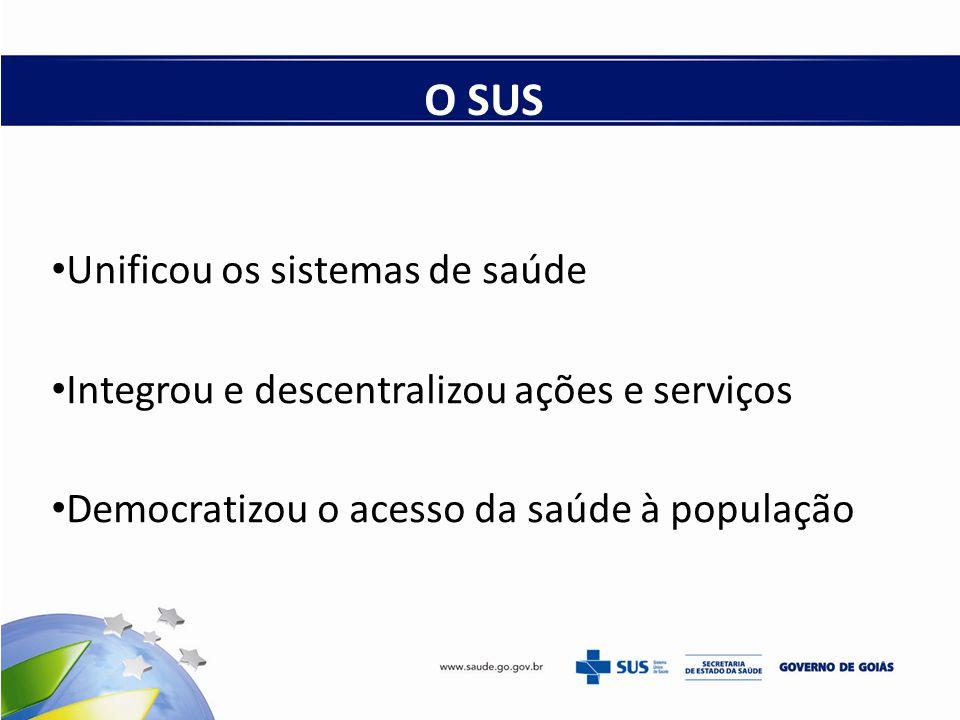 O SUS Unificou os sistemas de saúde Integrou e descentralizou ações e serviços Democratizou o acesso da saúde à população