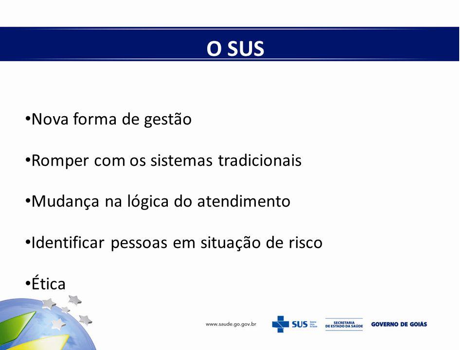 O SUS Nova forma de gestão Romper com os sistemas tradicionais Mudança na lógica do atendimento Identificar pessoas em situação de risco Ética