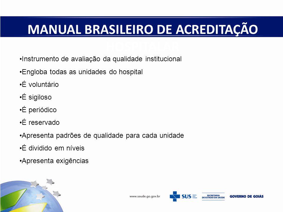 MANUAL BRASILEIRO DE ACREDITAÇÃO HOSPITALAR Instrumento de avaliação da qualidade institucional Engloba todas as unidades do hospital É voluntário É s